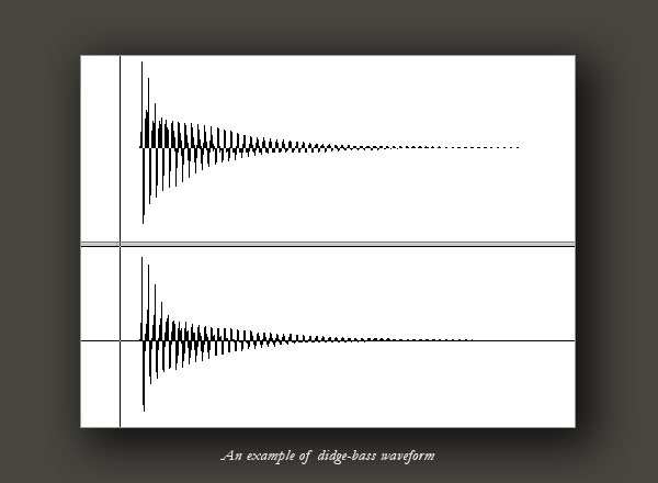 An example of didge-bass waveform